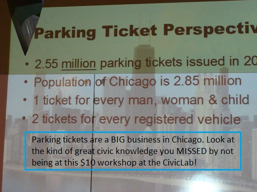 Parking_ticket_facts
