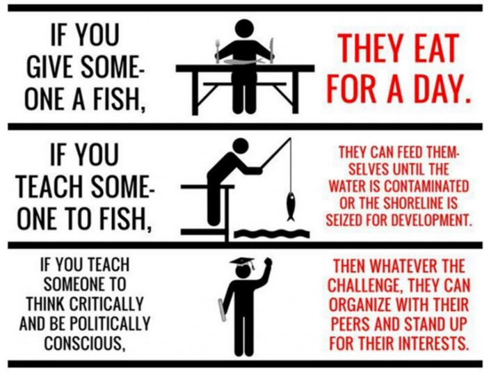 If you give someone a fish