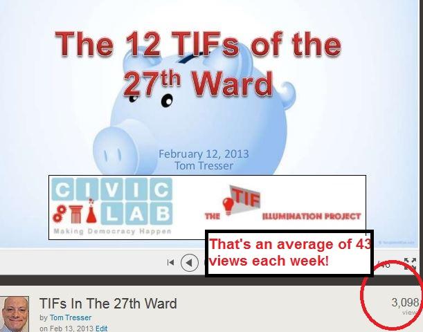TIF Presentations Viewed 44,000+ Times